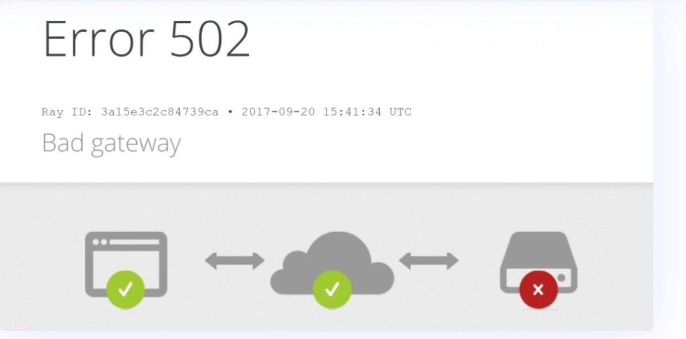 arreglar el error 502 Bad Gateway